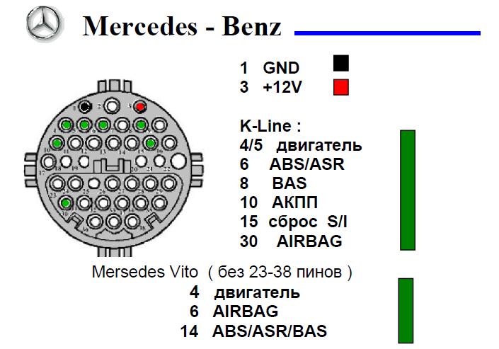 Mersedes-Bens
