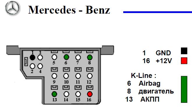 Mersedens-Bens подключение