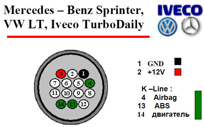 Mersedes-Bens Sprinter, VW LT, Iveco TurdoDaily подключение