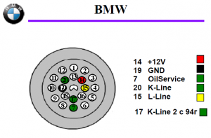 BMW подключение