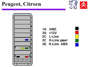 Peugeot, Citroen подключение