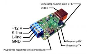 Назначение выводов K-L-line адаптера