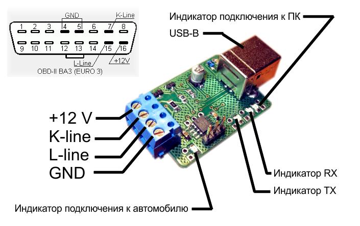 Подключение K-L-Line адаптера диагностическому разъему OBD2