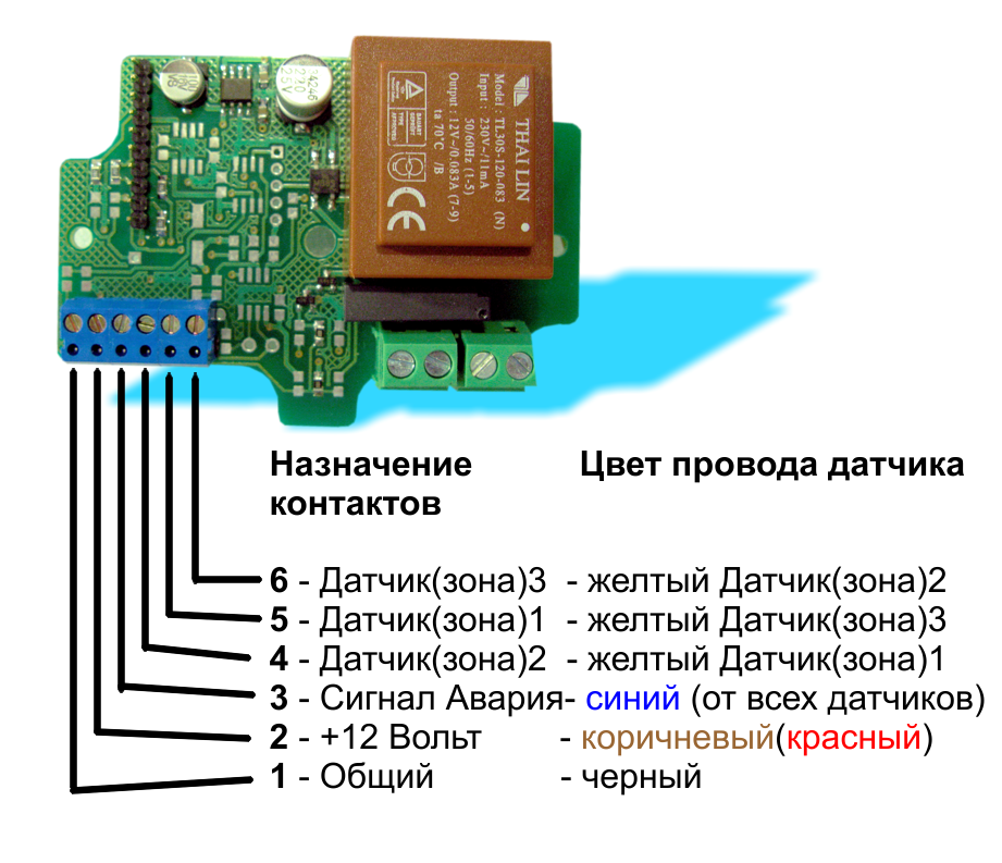 ch-c0040psb_vvp01 Назначение контактов для подключения датчиков.
