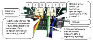 ch-c3310_подключение спидометра